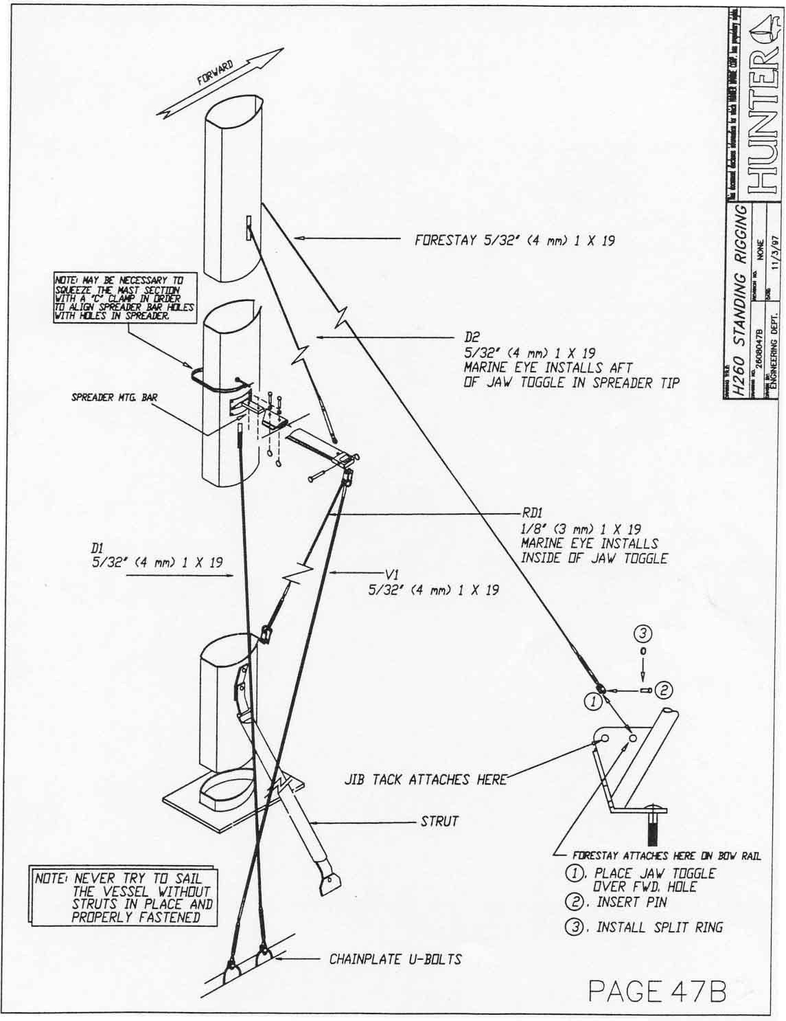 similiar mast rigging diagram keywords rigging diagram sailboat image about wiring diagram and